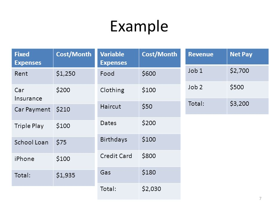 Chapter 20 cost-volume-profit analysis and variable costing ppt.