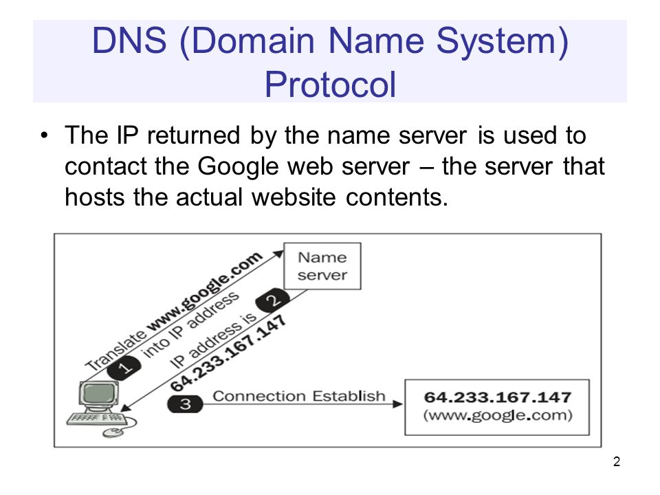 DNS (Domain Name System) Protocol The IP returned by the name server is used to contact the Google web server – the server that hosts the actual website contents.