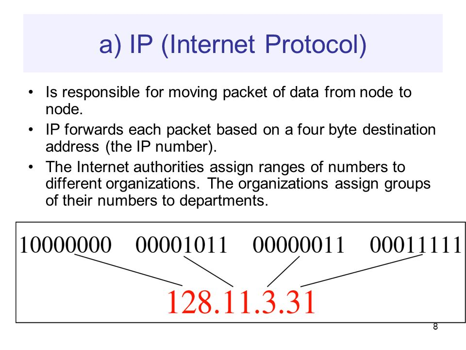 8 a) IP (Internet Protocol) Is responsible for moving packet of data from node to node.