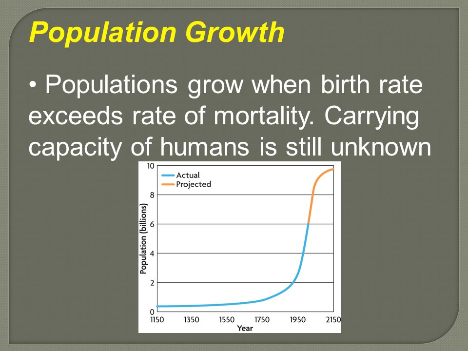Population Growth Populations grow when birth rate exceeds rate of mortality.