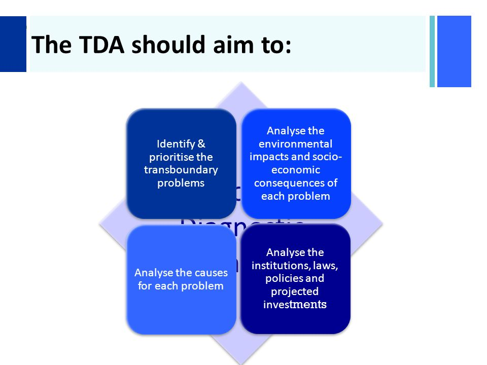 + The TDA should aim to: Transboundary Diagnostic Analysis Analyse the institutions, laws, policies and projected inves tments Analyse the causes for each problem Identify & prioritise the transboundary problems Analyse the environmental impacts and socio- economic consequences of each problem