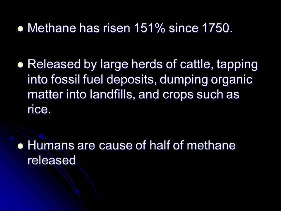 Methane has risen 151% since Methane has risen 151% since