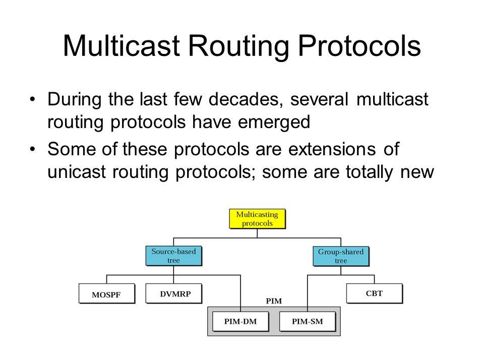 Ece544: communication networks-ii spring ppt video online download.
