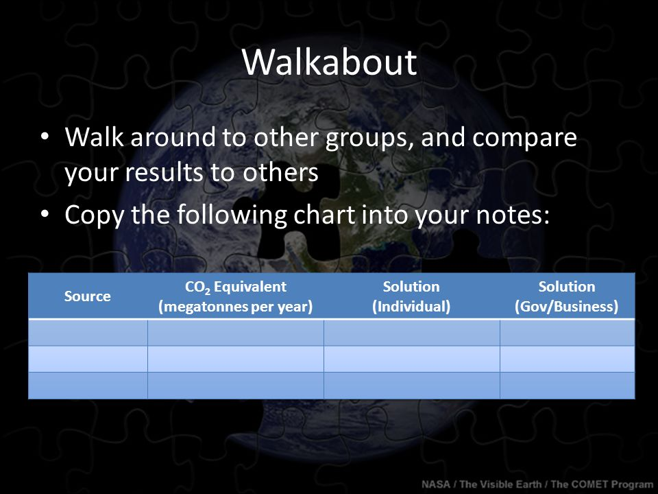 Walkabout Walk around to other groups, and compare your results to others Copy the following chart into your notes: