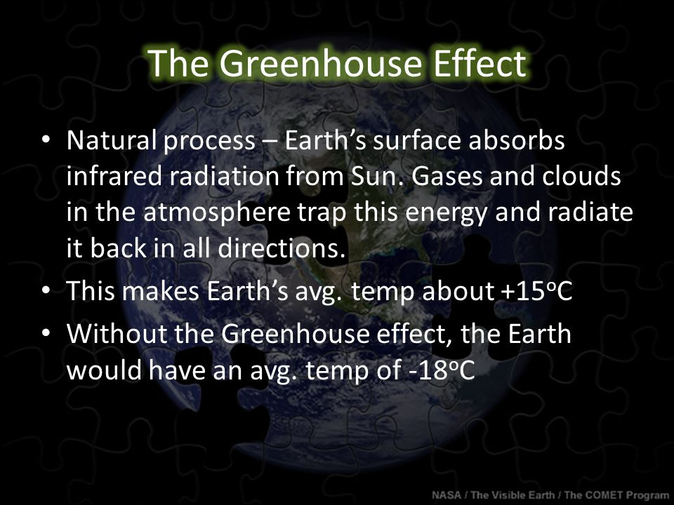 Natural process – Earth's surface absorbs infrared radiation from Sun.