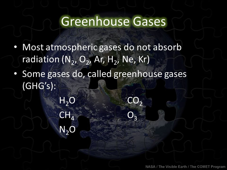 Most atmospheric gases do not absorb radiation (N 2, O 2, Ar, H 2, Ne, Kr) Some gases do, called greenhouse gases (GHG's): H 2 OCO 2 CH 4 O 3 N 2 O