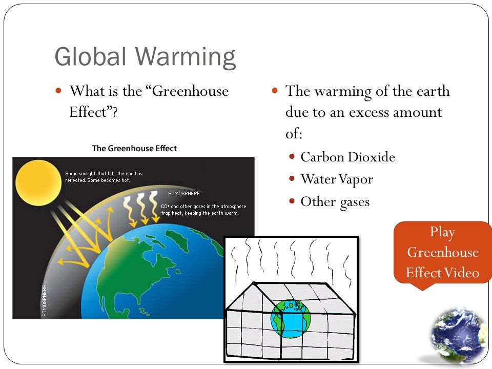 Global Warming What is the Greenhouse Effect .