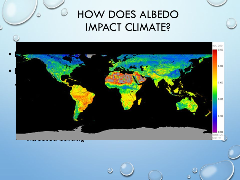NATURAL CAUSES TO CLIMATE CHANGE: ALBEDO How reflective a surface is Percent 100% = .
