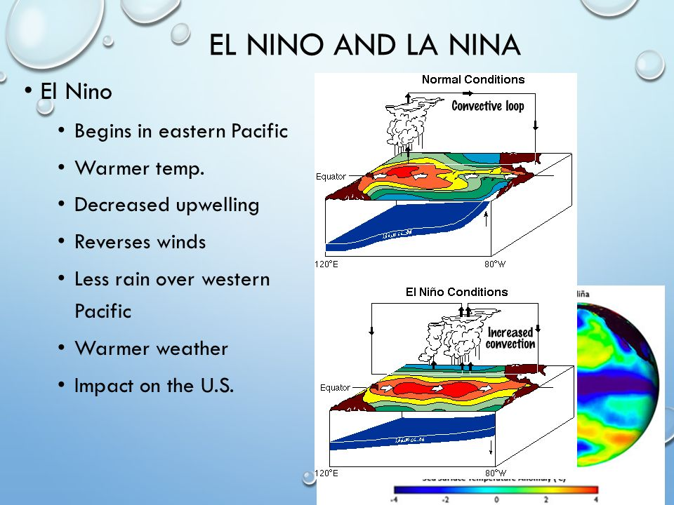NATURAL CAUSE OF CLIMATE CHANGE… OCEANS 2.Trade winds Western Pacific Low pressure Abundant rain Eastern Pacific Higher pressure Less rain Upwelling of cold, nutrient rich deep water