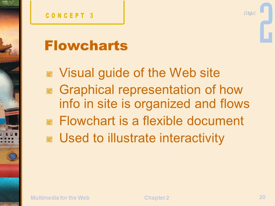 Chapter 2 20 Multimedia for the Web Visual guide of the Web site Graphical representation of how info in site is organized and flows Flowchart is a flexible document Used to illustrate interactivity Flowcharts