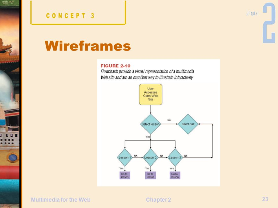 Chapter 2 23 Multimedia for the Web Wireframes