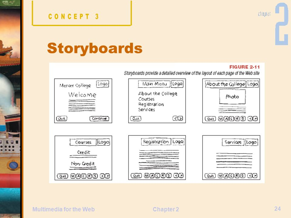 Chapter 2 24 Multimedia for the Web Storyboards