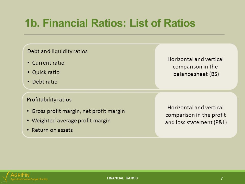financial ratios and ratio Five financial ratios to help you navigate your business finance, here is an explanation of five key terms you'll most likely come across: gross profit margin, net profit margin, current ratio, inventory turnover and return on owner's equity.