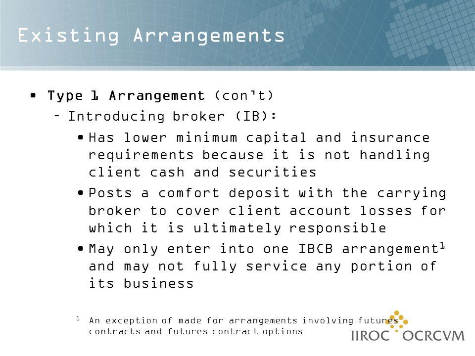 introducing broker agreement fca die cfd hebel beschränkungen der esma im detail eine analyse und mögliche auswirkungen