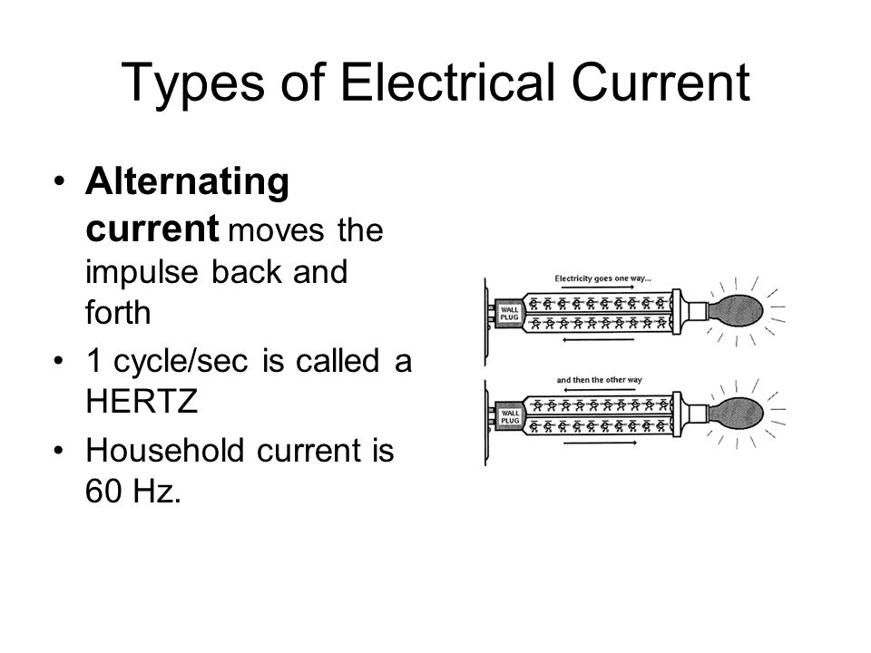 ELECTRICAL CURRENT. Atoms are in everything and are made up of equal ...