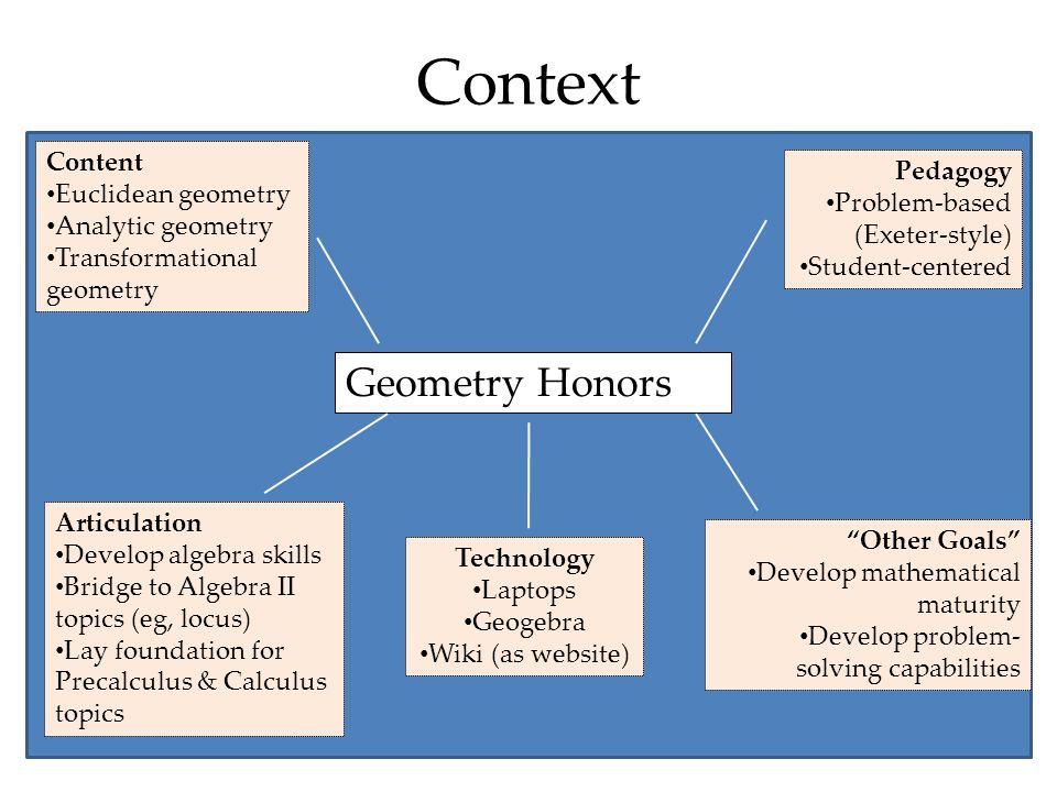 Distance fields for high school geometry Mark Sawula Peddie