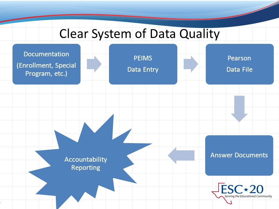 enrollment system documentation