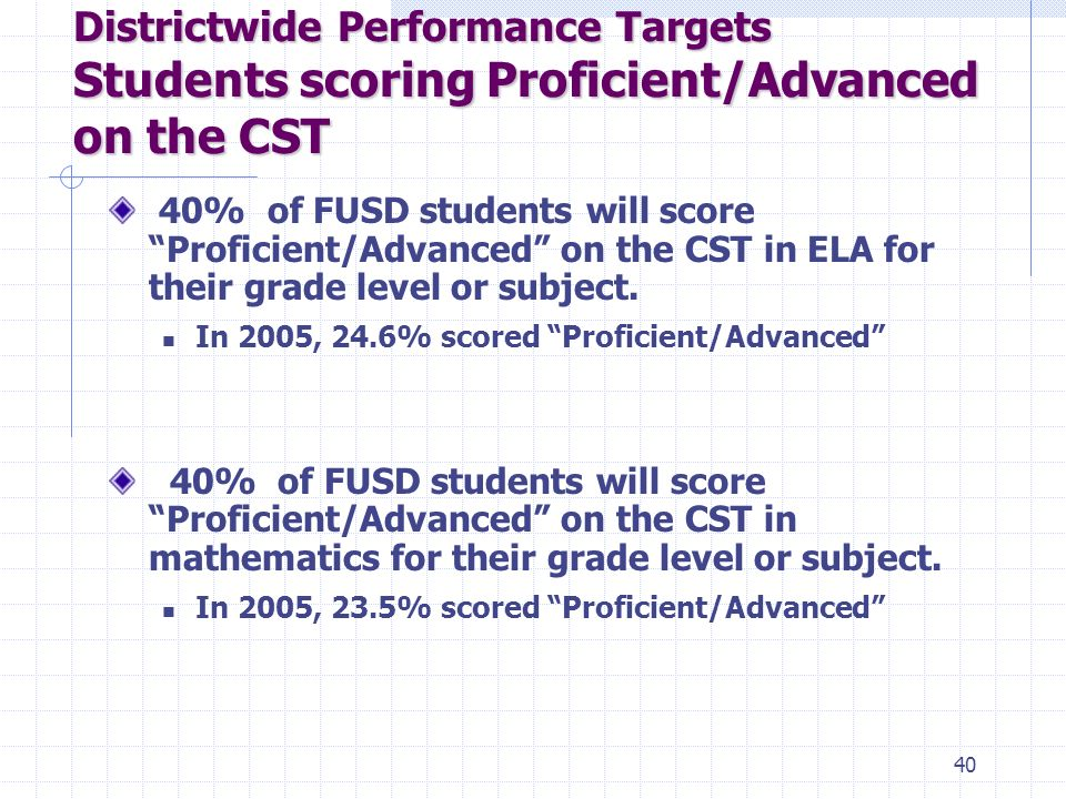 39 Districtwide Performance Targets Make Adequate Yearly Progress (AYP) in Meet 95% Participation requirement Meet all proficiency requirements in ELA and mathematics for all significant subgroups (AMOs as set by school level) Meet API requirement (590+ or grow 1 point) High Schools meet graduation requirement