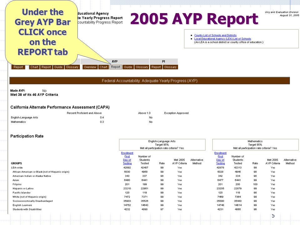 4 Steps for Getting your 2005 AYP Report From the Internet 1.