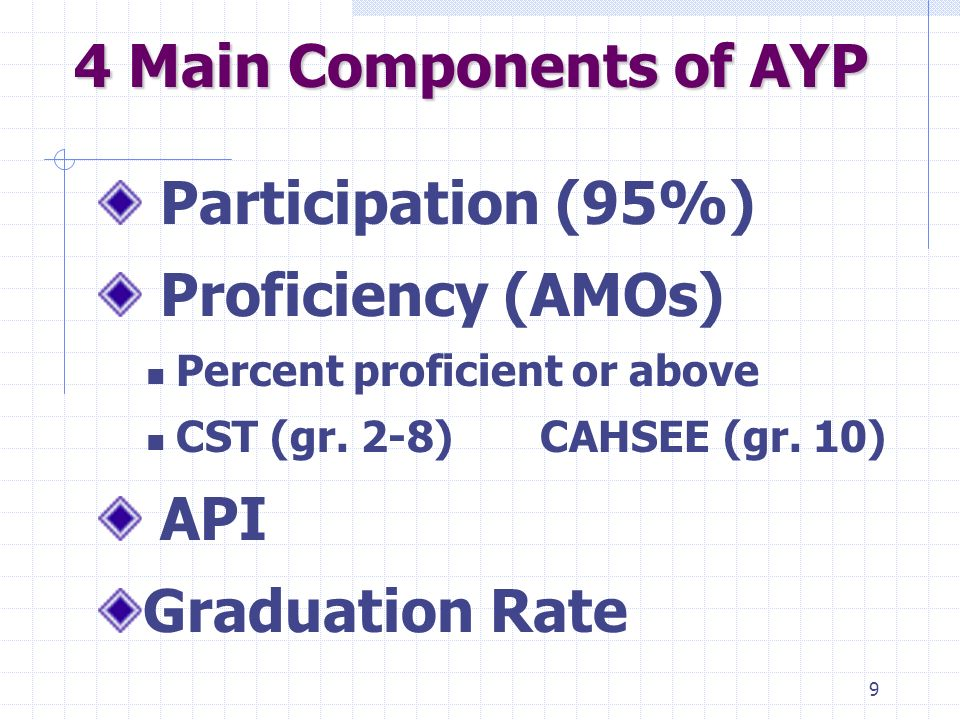 8 FUSD AYP Summary in this presentation Does NOT include data from … 30 Schools 21 Year-Round Schools  Data for these schools is incomplete 7 Direct Funded Charter Schools 2 Schools Reported in Error  Fresno Adult School  Year-Round Achievement Center