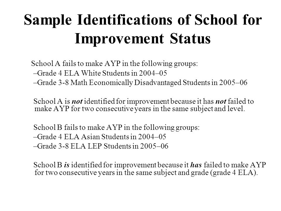 Sample Identifications of School for Improvement Status School A fails to make AYP in the following groups: –Grade 4 ELA White Students in 2004–05 –Grade 3-8 Math Economically Disadvantaged Students in 2005–06 School A is not identified for improvement because it has not failed to make AYP for two consecutive years in the same subject and level.