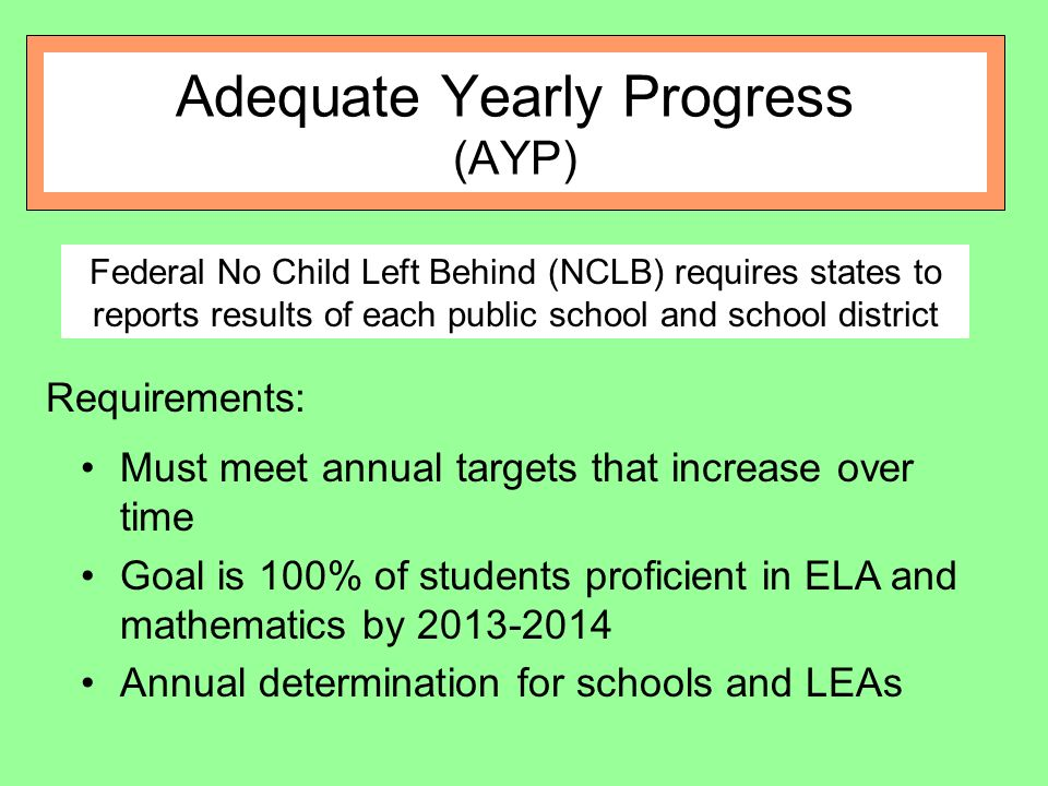 Adequate Yearly Progress (AYP) Must meet annual targets that increase over time Goal is 100% of students proficient in ELA and mathematics by Annual determination for schools and LEAs Requirements: Federal No Child Left Behind (NCLB) requires states to reports results of each public school and school district