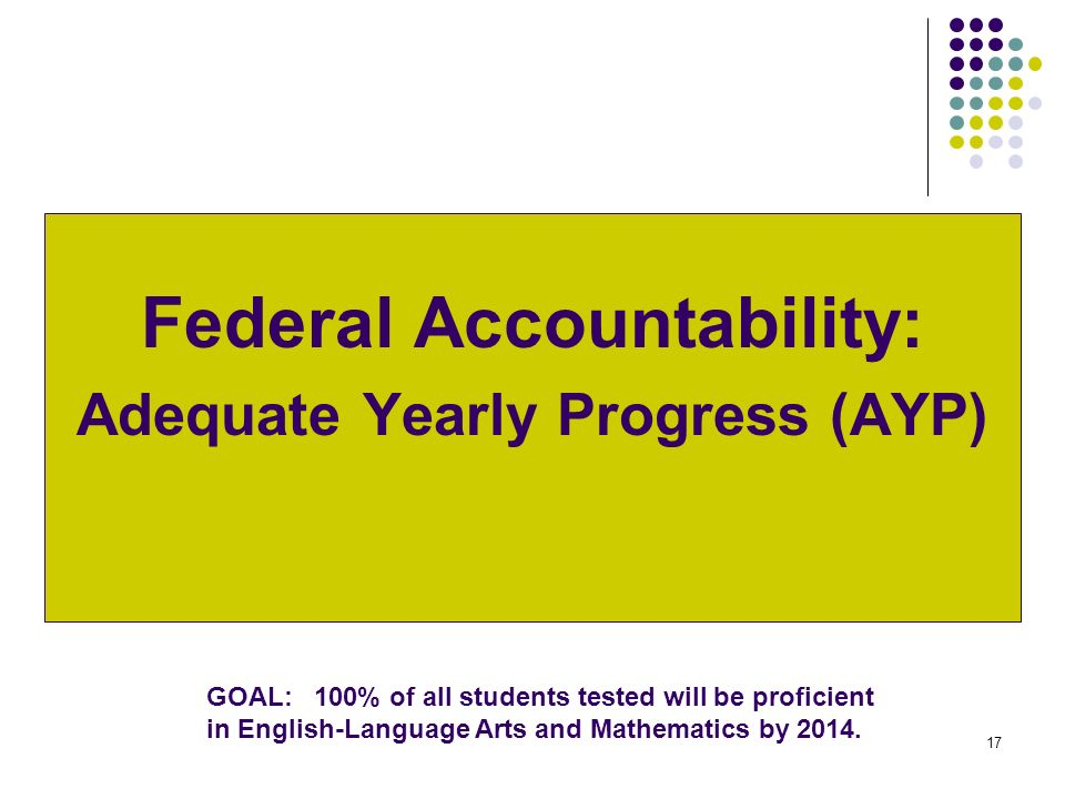 17 Federal Accountability: Adequate Yearly Progress (AYP) GOAL: 100% of all students tested will be proficient in English-Language Arts and Mathematics by 2014.