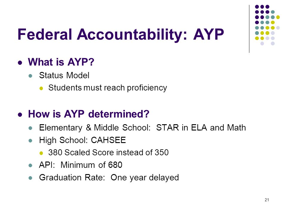 21 Federal Accountability: AYP What is AYP.