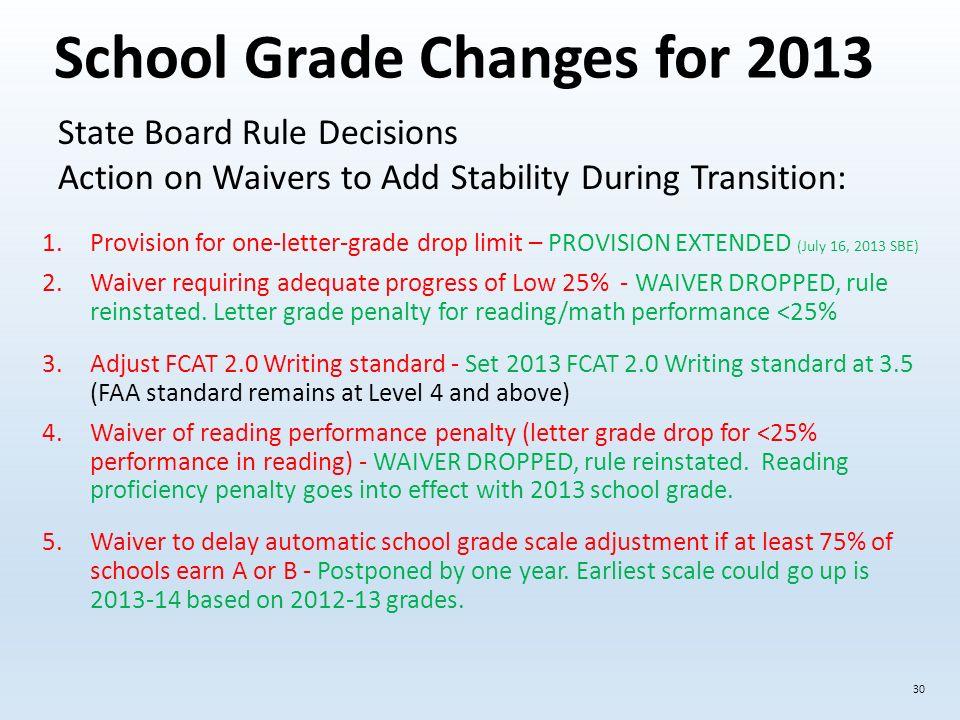Testing and Accountability Update Legislation School Grades July