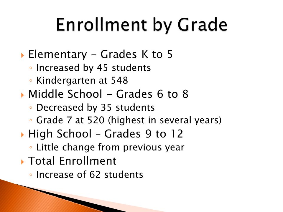  Elementary - Grades K to 5 ◦ Increased by 45 students ◦ Kindergarten at 548  Middle School - Grades 6 to 8 ◦ Decreased by 35 students ◦ Grade 7 at 520 (highest in several years)  High School – Grades 9 to 12 ◦ Little change from previous year  Total Enrollment ◦ Increase of 62 students