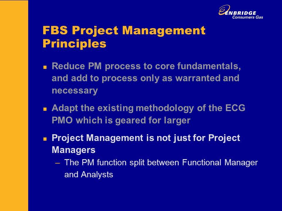 fbs management