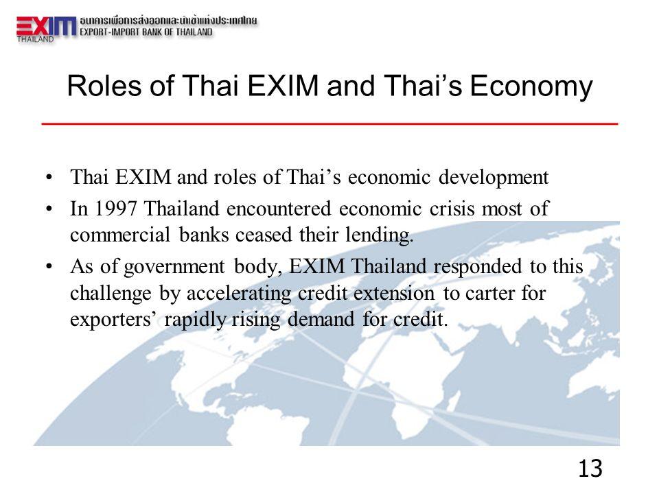 1 The Mekong Institute Enhancing Entrepreneurship in SME