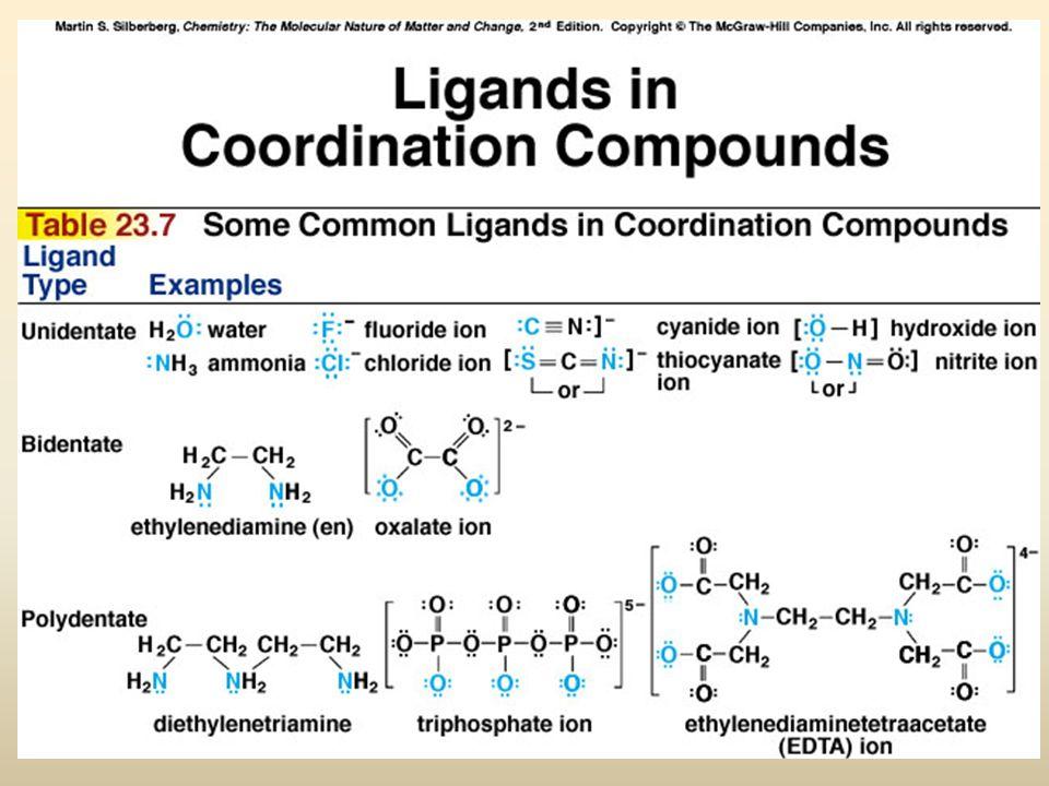 Coordination Compounds Complex By S R Ratnam Ppt Download