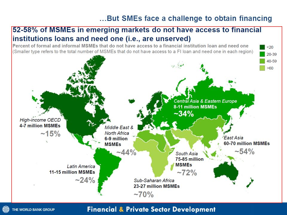 …But SMEs face a challenge to obtain financing 8