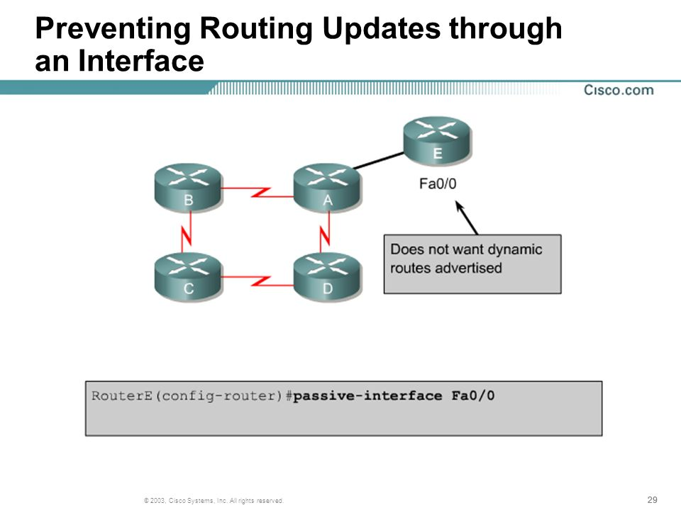 29 © 2003, Cisco Systems, Inc. All rights reserved. Preventing Routing Updates through an Interface