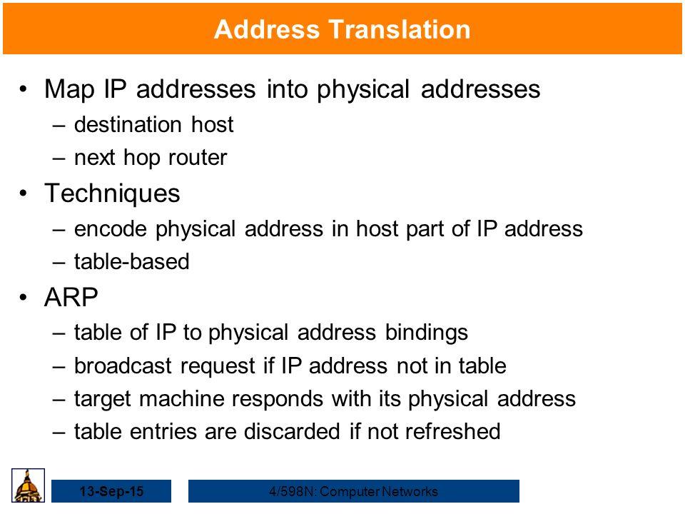13-Sep-154/598N: Computer Networks Address Translation Map