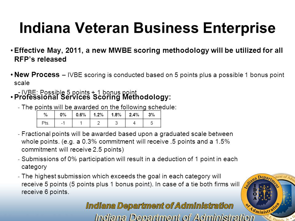 Effective May, 2011, a new MWBE scoring methodology will be utilized for all RFP's released New Process – IVBE scoring is conducted based on 5 points plus a possible 1 bonus point scale -IVBE: Possible 5 points + 1 bonus point Professional Services Scoring Methodology: - The points will be awarded on the following schedule: - Fractional points will be awarded based upon a graduated scale between whole points.