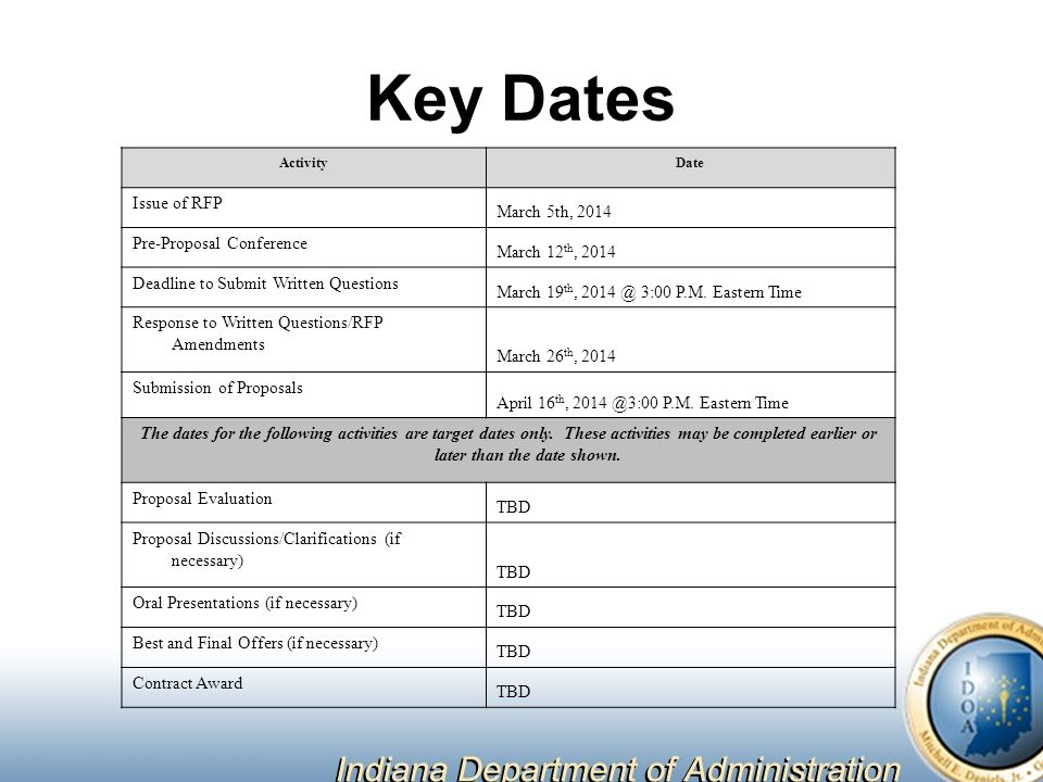 Key Dates ActivityDate Issue of RFP March 5th, 2014 Pre-Proposal Conference March 12 th, 2014 Deadline to Submit Written Questions March 19 th, 3:00 P.M.