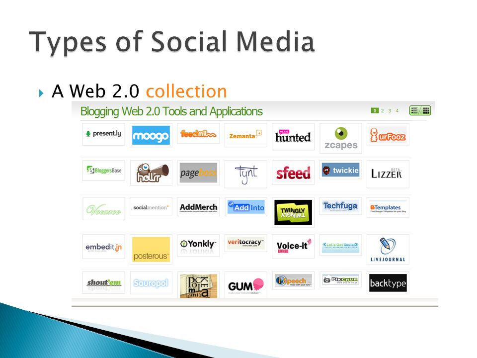  A Web 2.0 collectioncollection