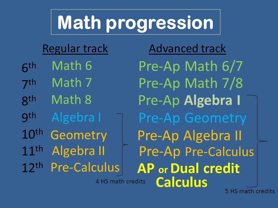 Math progression Math 6 Math 7 Math 8 Algebra I Geometry Algebra II ...