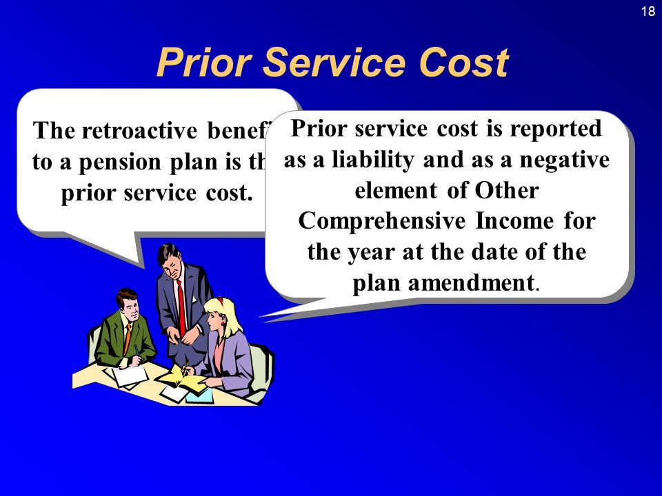 18 The retroactive benefit to a pension plan is the prior service cost.