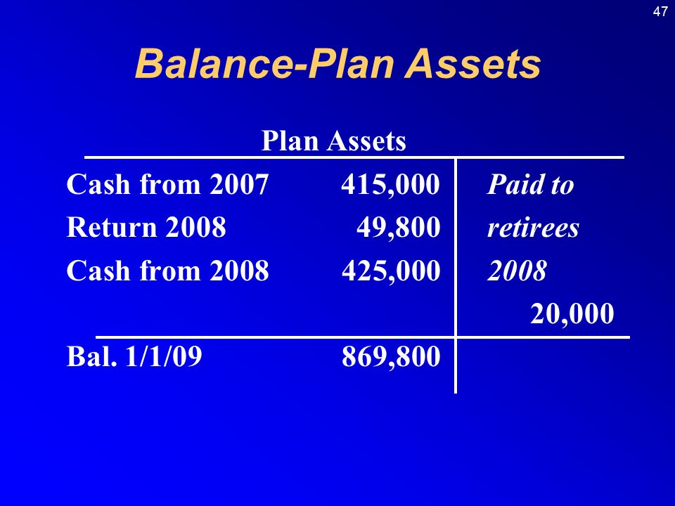 47 Balance-Plan Assets Plan Assets Cash from ,000 Paid to Return ,800 retirees Cash from , ,000 Bal.