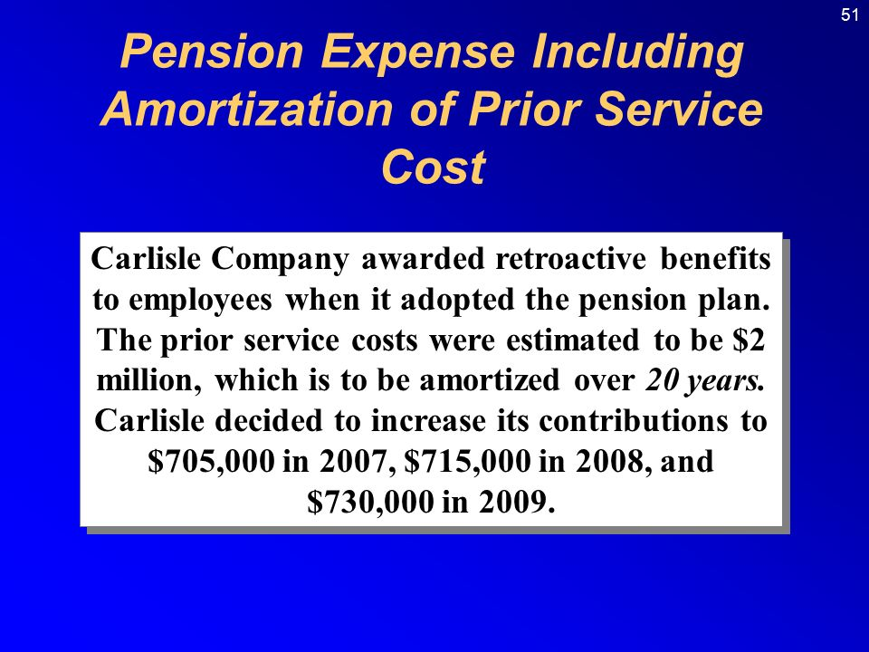 51 Carlisle Company awarded retroactive benefits to employees when it adopted the pension plan.