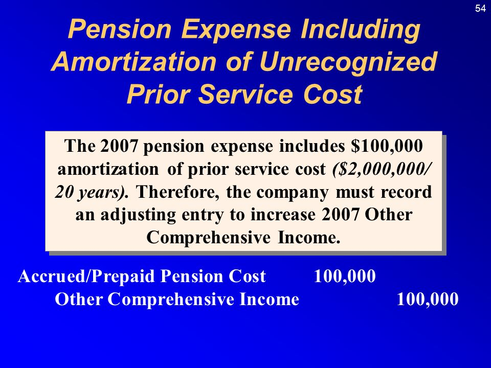 54 The 2007 pension expense includes $100,000 amortization of prior service cost ($2,000,000/ 20 years).