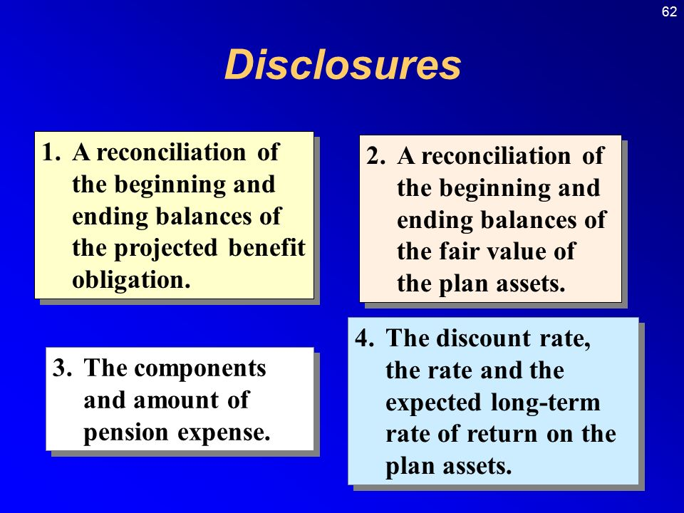 62 1.A reconciliation of the beginning and ending balances of the projected benefit obligation.