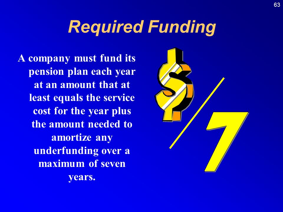 63 Required Funding A company must fund its pension plan each year at an amount that at least equals the service cost for the year plus the amount needed to amortize any underfunding over a maximum of seven years.