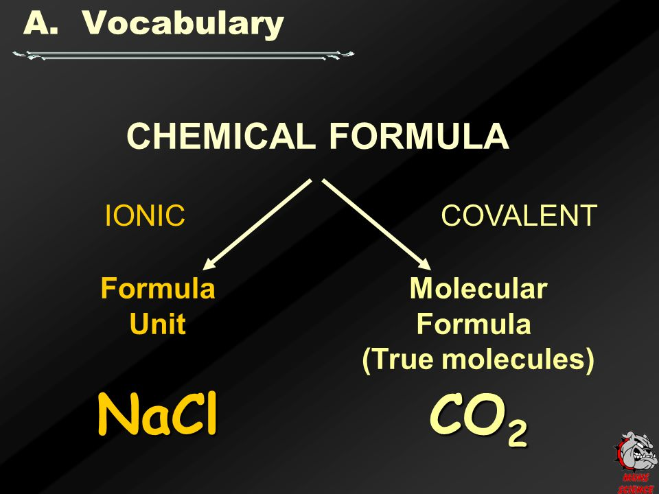 A. Vocabulary CHEMICAL FORMULA Molecular Formula Unit IONICCOVALENT CO 2 NaCl (True molecules)