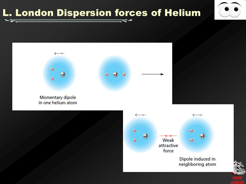 L. London Dispersion forces of Helium
