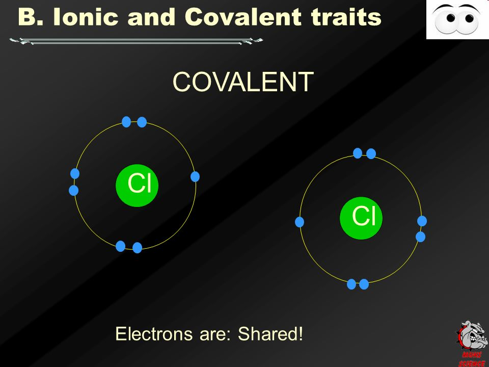 Cl COVALENT Electrons are: Shared!