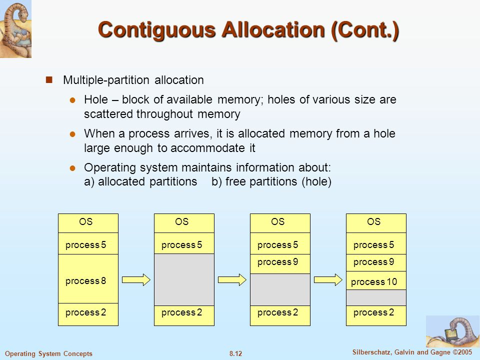 8.12 Silberschatz, Galvin and Gagne ©2005 Operating System Concepts Contiguous Allocation (Cont.) Multiple-partition allocation Hole – block of available memory; holes of various size are scattered throughout memory When a process arrives, it is allocated memory from a hole large enough to accommodate it Operating system maintains information about: a) allocated partitions b) free partitions (hole) OS process 5 process 8 process 2 OS process 5 process 2 OS process 5 process 2 OS process 5 process 9 process 2 process 9 process 10